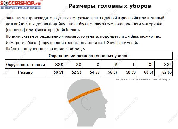 Таблица размеров головных уборов.
