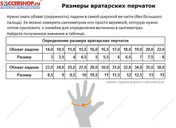 Таблица размеров вратарских перчаток.