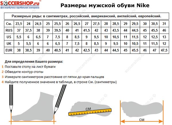 Таблица размеров обуви Nike. Размеры Найк.