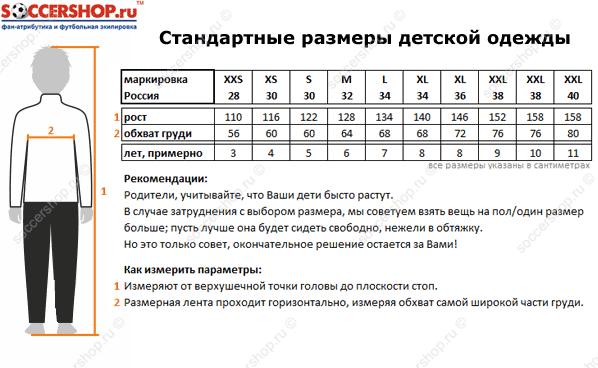 Таблица размеров детской одежды.