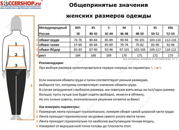 Таблица размеров женской одежды.